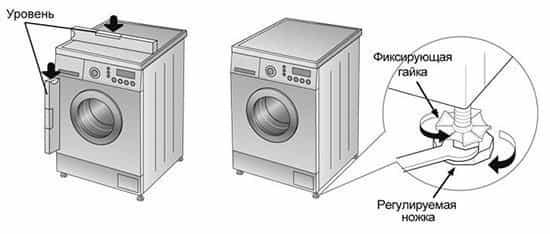 Как определить и исправить неправильное положение стиральной машины